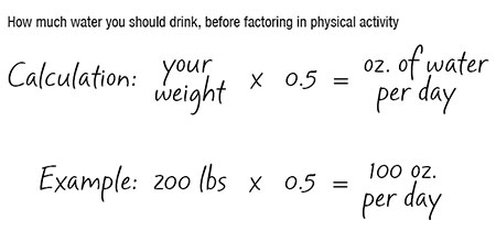 Water Calculation